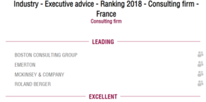 top strategy consulting firms